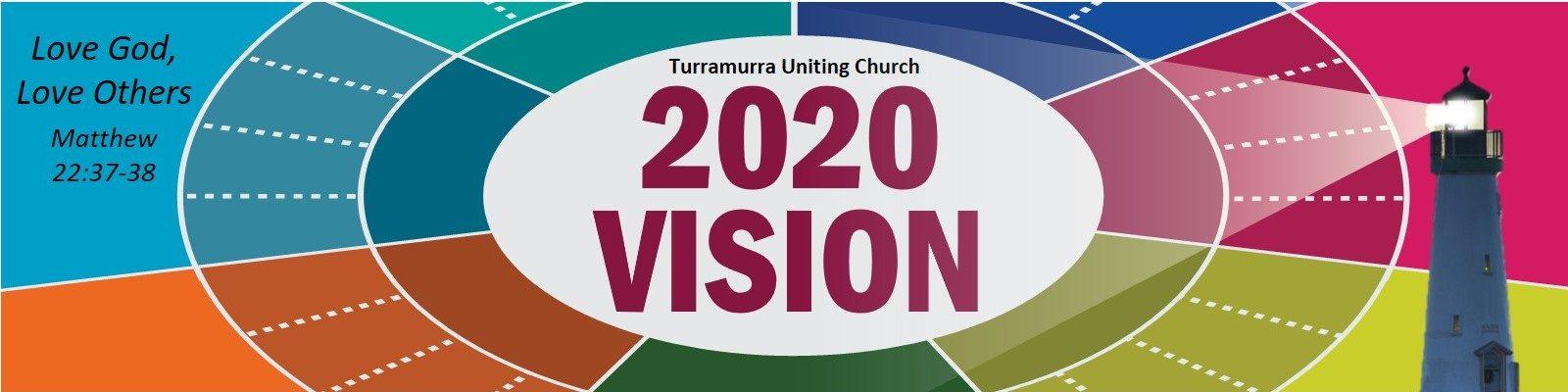 Vision 2020 Handout